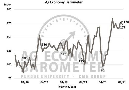 The Ag Economy Barometer shows a strong outlook, yet concerns