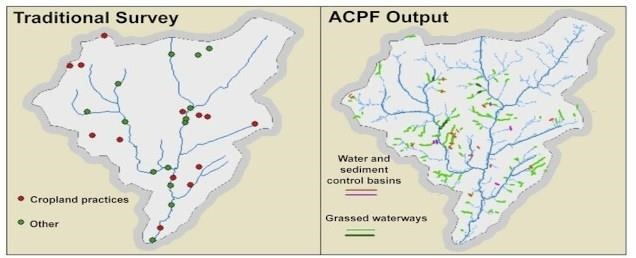 row-crop-in-field practices of water and sediment control