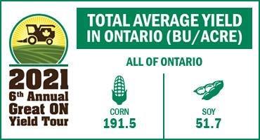 Great Ontario Yield Tour Predicting record corn yields