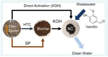 corn stover is turned to biochar