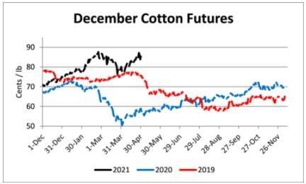december cotton futures