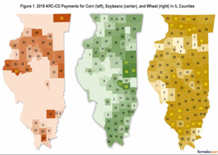 ARC-CO payments for crops,soyabean and wheat